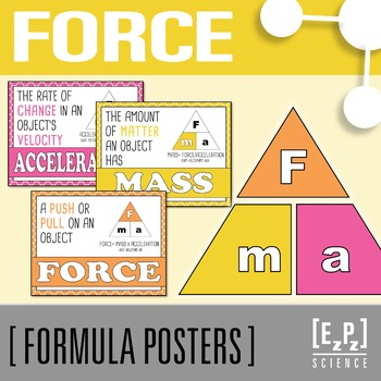 Force Formula Posters & Force Triangle