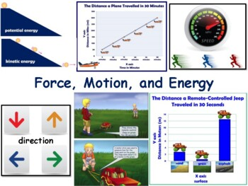 Force, Motion, Energy Lesson & Flashcards-classroom unit, study guide, exam prep