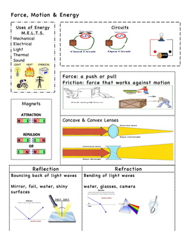Force, Motion & Energy Science Study Guide