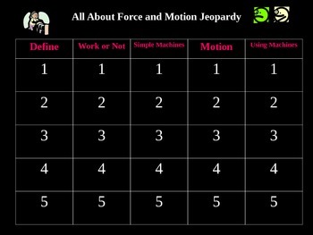 Force, Motion, Simple Machine Jeopardy