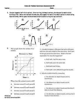Force & Motion Test 2