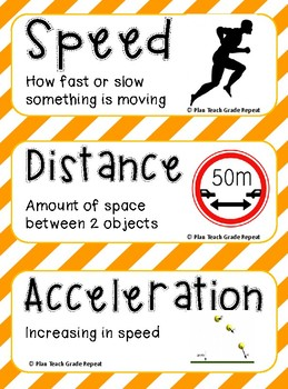 Force & Motion Word Wall