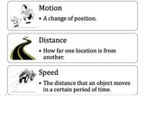 Force & Motion Vocabulary