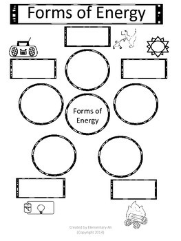 Force, Motion, and Energy Anchor Charts with Student Pages (TEKS)