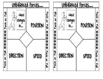 Force, Motion and Energy (Physics) Mega Bundle #1
