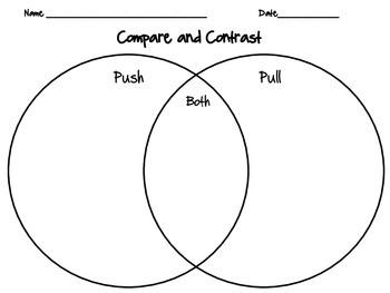 Force: Push / Pull -  Fuerza: Empujar / Jalar