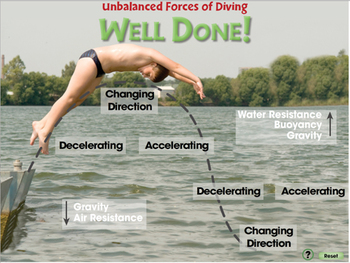 Force: Unbalanced Forces of Diving - PC Gr. 5-8