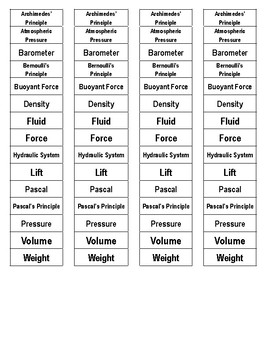 Force and Fluids Cut-n-Paste Vocabulary
