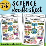 Force and Motion Doodle Notes Sheet - So Easy to Use! PPT Included