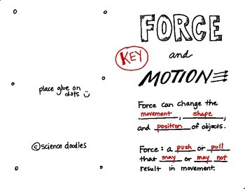 Science Notes - Force and Motion Science Doodle Foldable with KEY