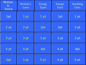 Force and Motion Jeopardy Review Game