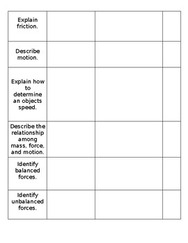 Force and Motion Learning Goal Sheet (5th Grade Science FCAT FSA Big Idea 13)