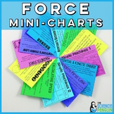 Force and Motion Mini-Charts