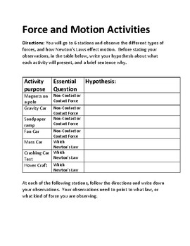 Force and Motion Mini Lab Rotations