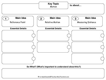 Force and Motion: Motion Graphic Organizer