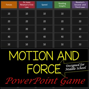 Force and Motion PowerPoint Game