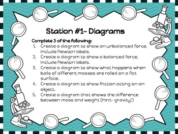5th Grade Science EOG - Force and Motion Review Stations