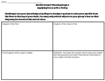 Force and Motion STEM project Reflection Pages