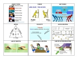 Force and Motion Science Vocabulary Words with Pictures