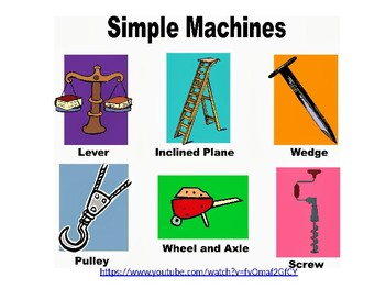 Force and Motion: Simple Machines Part 2