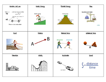 Force and Motion Visual Vocabulary