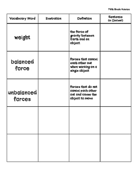 Force and Motion Vocabulary Book - 5th Grade