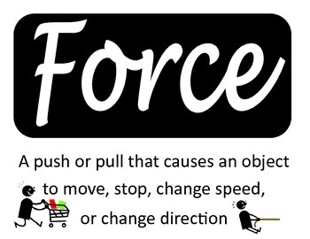 Force and Motion Vocabulary Posters