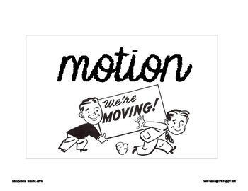 Force and Motion Word Wall Terms/Pictures