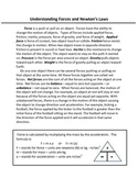 Force and Newton's Three Laws of Motion Reading Passage