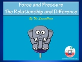 Force and Pressure - The Relationship and the Difference