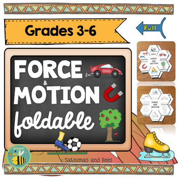 Force and motion-Interactive Science Notebook foldables