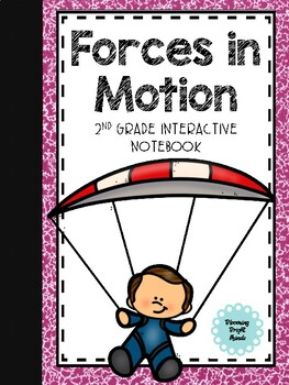 Force in Motion