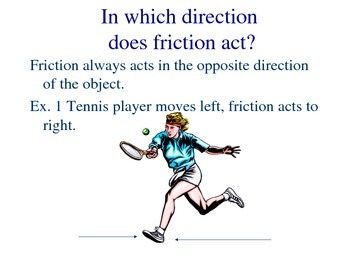 Force of Friction PowerPoint