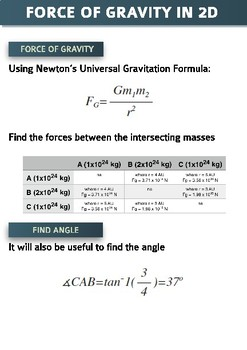 Force of Gravity in 2D (Solved problems)