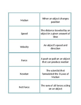 Force of Motion Vocabulary Card Sort