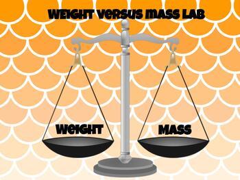 Force versus Mass Lab