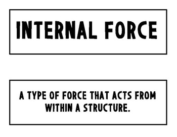 Forces Acting on Structures - Word Wall