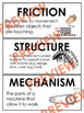 ONTARIO SCIENCE: GRADE 5 FORCES ACTING ON STRUCTURES ILLUSTRATED WORD WALL