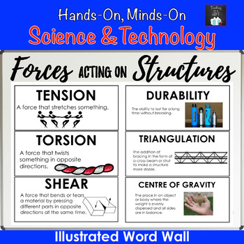 Forces Acting on Structures and Mechanisms Word Wall (Grad