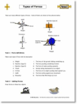 Forces - Balanced, Unbalanced, Movement, Acceleration, Terminal Velocity