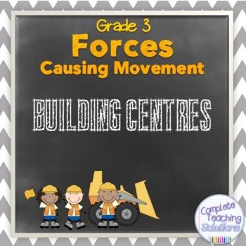 Forces Centers: Grade 3 Ontario Curriculum