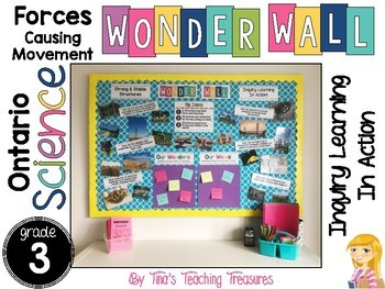 Forces Causing Movement- Grade 3 Ontario Inquiry Bulletin Board Wonder Wall