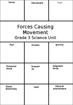 Forces Causing Movement Title Page
