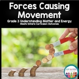 3rd Grade Science | Forces Causing Movement |Ontario