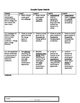 Forces Culminating Task (Gr. 3 Science) Ontario