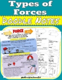 """Forces """"Doodle"""" Style Notes"""