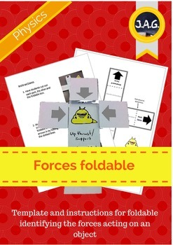 Forces Foldable