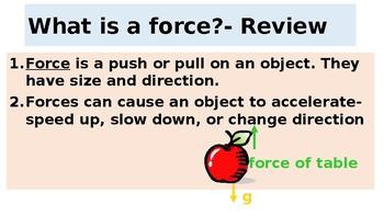 Forces (Gravitational, Magnetic, Balanced, Unbalanced)