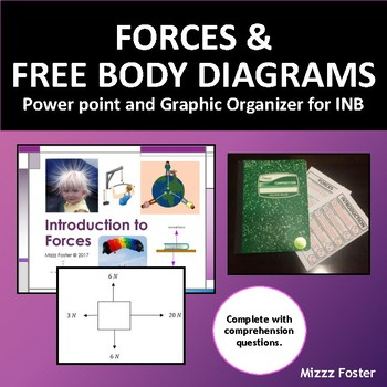 Awe Inspiring Forces Introduction With Free Body Diagram Powerpoint Graphic Wiring Database Numdin4X4Andersnl