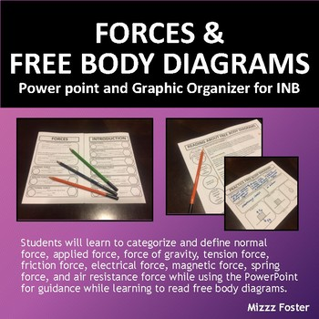 forces introduction with free body diagram powerpoint & graphic organizer